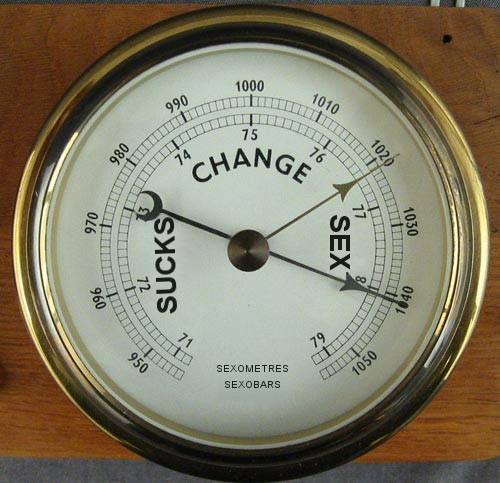 The Sex-Stress Barometer